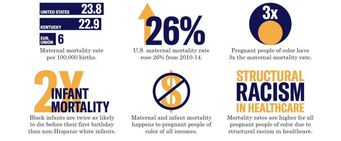 Maternal mortality stats