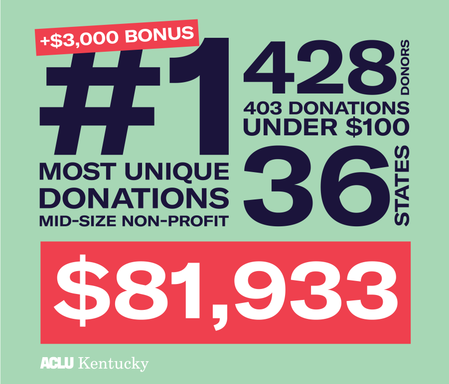 Graphic with light green background. Text shows highlights from Give for Good Louisville, including +$3,000 bonus for #1 most unique donations mid-size non-profits; 428 donors; donations from 36 states; 403 donations under $100; total of $81,933.