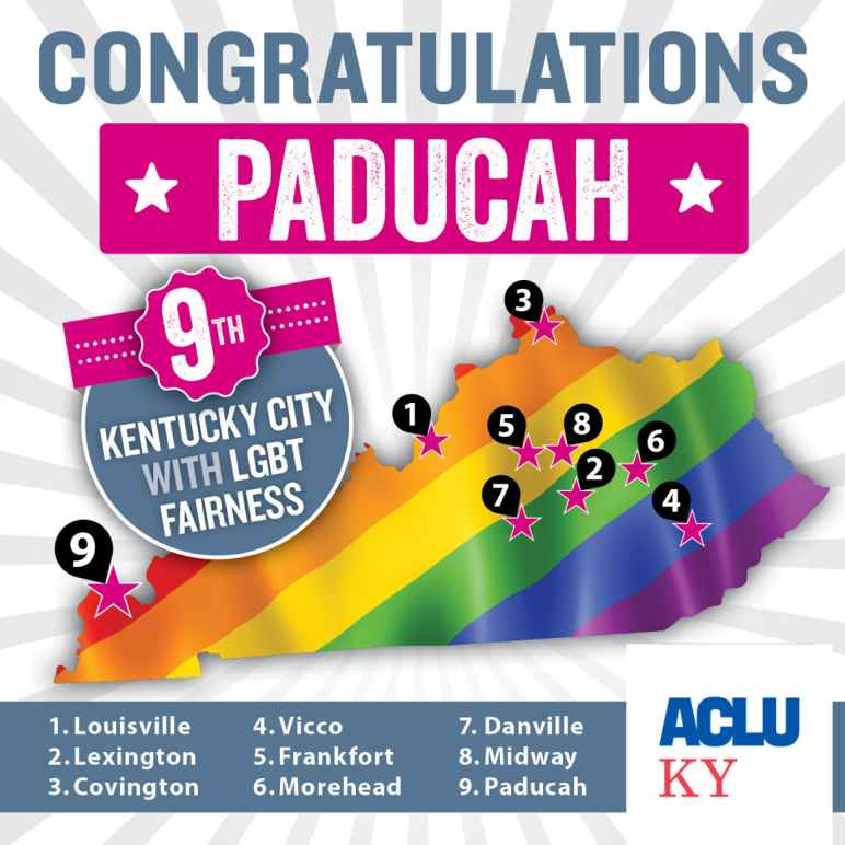 Graphic of Kentucky showing 9 cities with Fairness ordinance